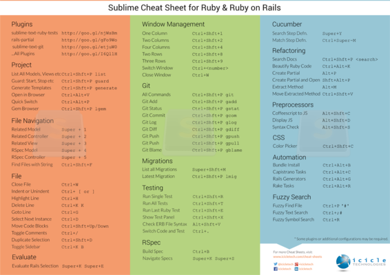 sublime cheat-sheet png